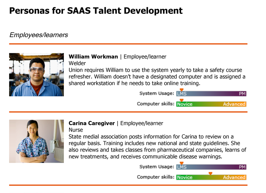 Personas for SAAS Talent Development